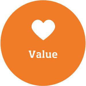 circle-value